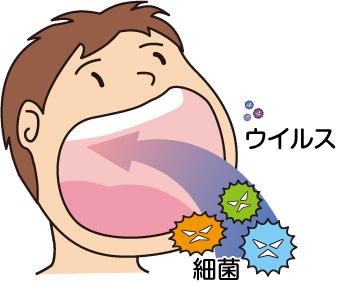溶連菌 大人 頭痛